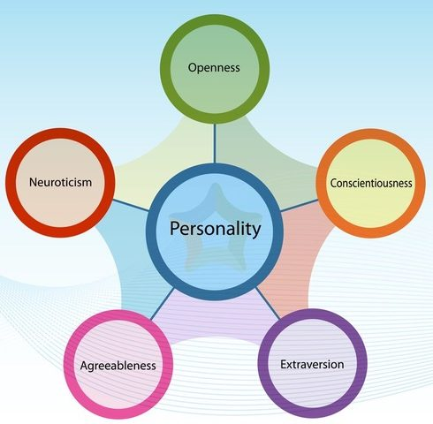 big-five-personality-model